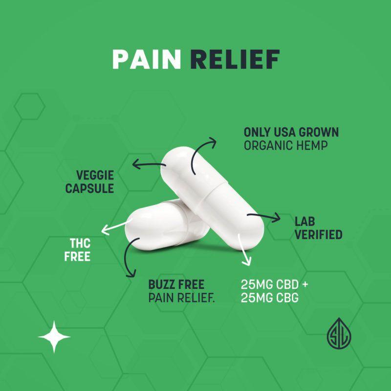 Pain Relief, natural pain killer, cbd, cbg