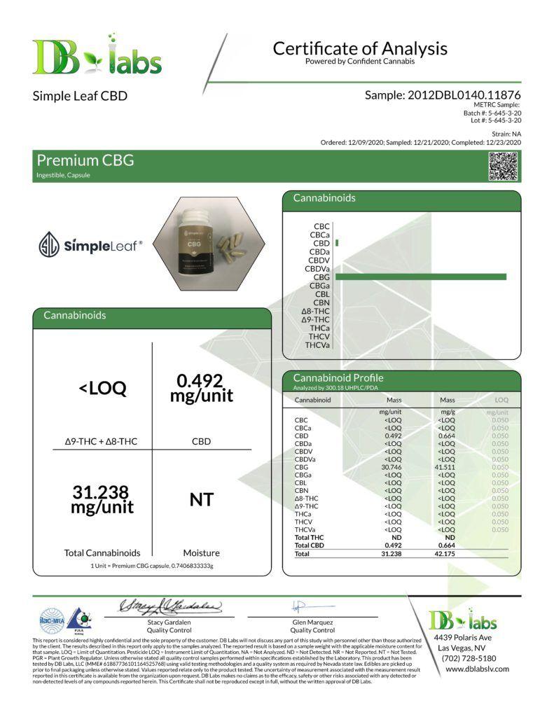 CBG Lab Test Results, cbg capsules
