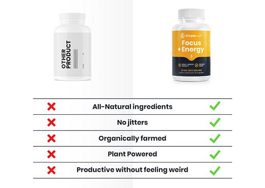natural focus pill
