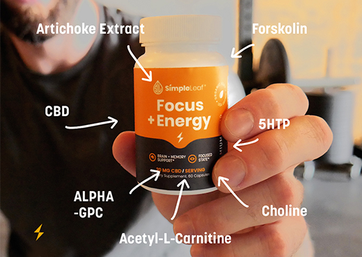 natural focus supplement, focus and energy cbd pill