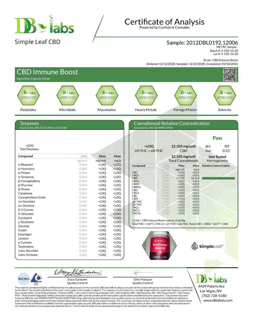 cbd immune boost lab results, cbd capsules,