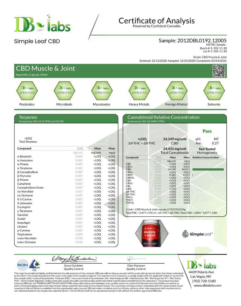 CBD Muscle and Joint, cbd capsules coa