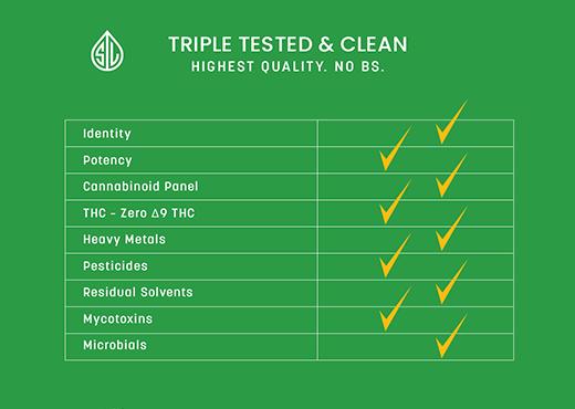 cbd reviews, simple leaf, best organic cbd capsules
